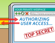 Server authorizes User Access